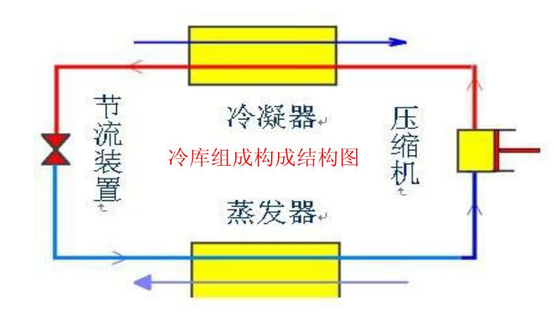 冷库电路设计图纸
