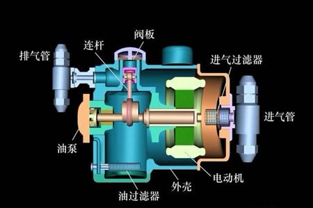 活塞式压缩机电路接线图 冷库