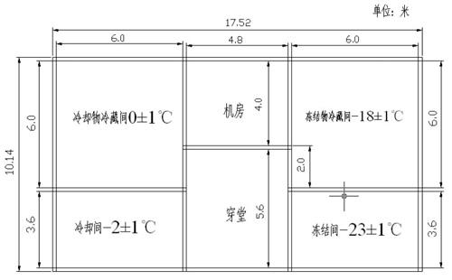 小型冷库价格/报价_小型冷库安装公司-【上海肯德